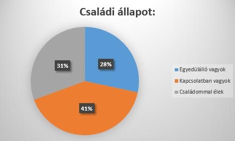 angliai-magyarok-csalad