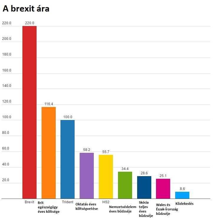 brexit-diagram