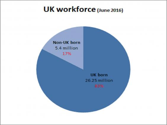 ukworkforce
